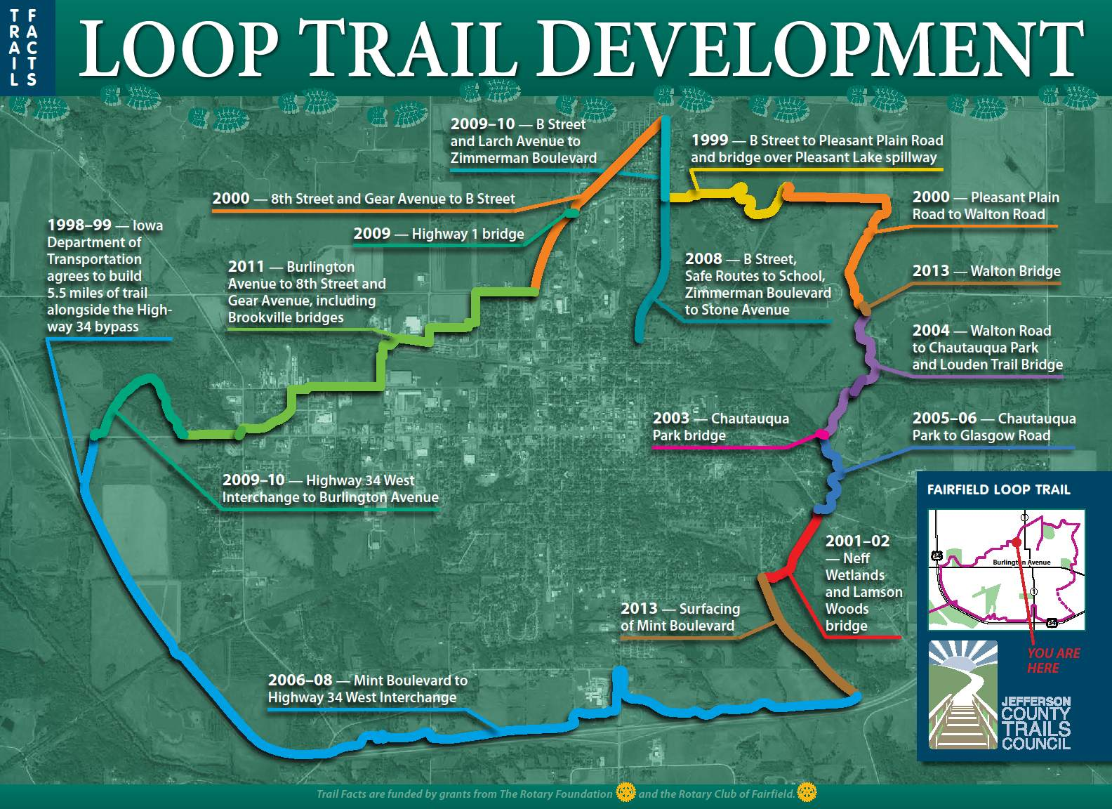 About JCTC/Trail Policies, Fairfield Loop Trail